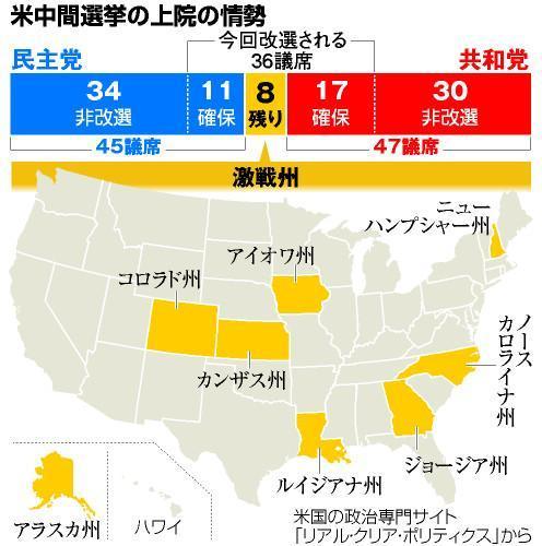 米国中間選挙 その仕組みと直前情勢 - withnews(ウィズニュース)