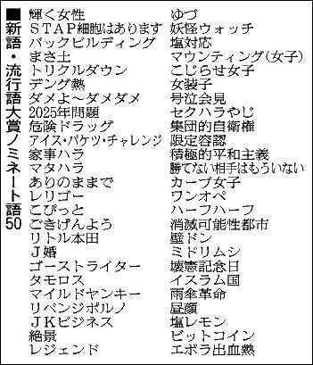 2014年の新語・流行語大賞ノミネート語