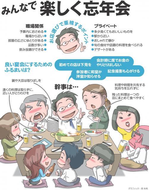 幹事必見、忘年会のチェックリスト(職場関係編・プライベート編)