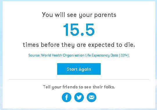 あと何回両親に会えるのか。予測される回数が示される