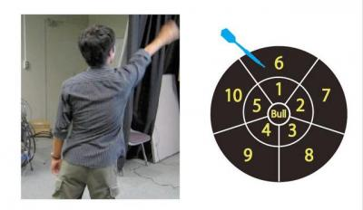実験では、素人がダーツの矢を投げる映像(左)を見て、的のどの部分に当たったかを予測した