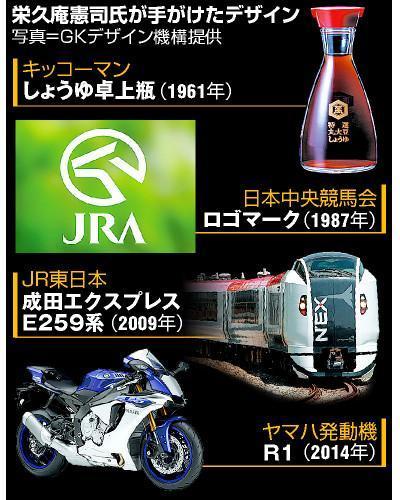 【画像】成田エクスプレスにJRAのロゴマークまで・・・栄久庵憲司さんが手がけたデザイン。