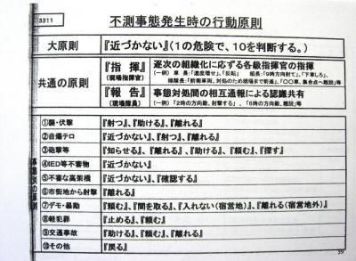 マニュアルの一部(コピー)