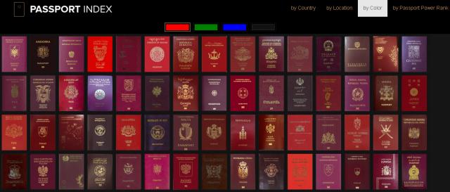 赤や青などパスポートの色によるソートもできる