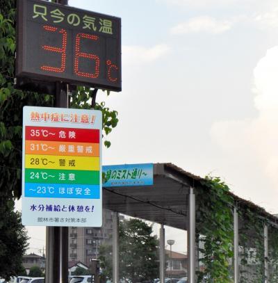 館林駅前の温度計は日が傾いた午後6時近くでも36度を表示。ミストで涼をとる人も目立った=2013年7月11日、館林市本町2丁目(写真と本文は関係ありません)