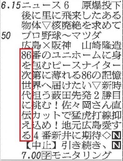 広島県内版8月6日付朝刊のラテ欄、RCCの番組表