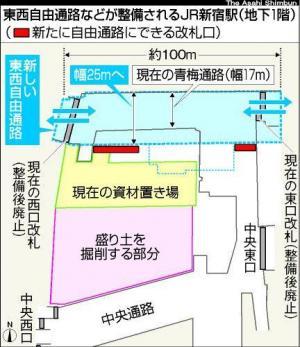 東西自由通路などが整備されるJR新宿駅