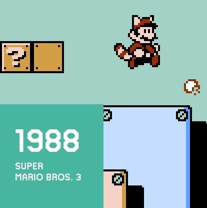 1988 SUPER MARIO BROS.3