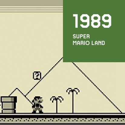 1989 SUPER MARIO LAND