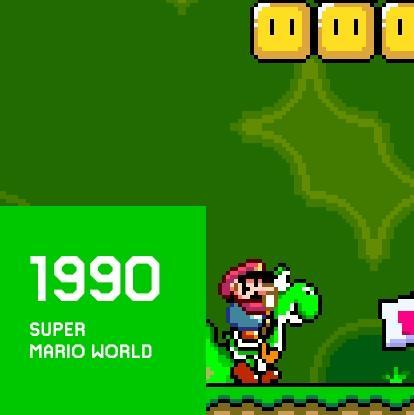 1990 SUPER MARIO WORLD