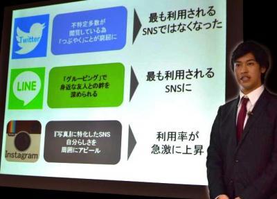 ツイッター、LINE、インスタグラムへの大学生の意識について調査結果を発表する藤枝敦志さん(上智大3年)=東京・銀座