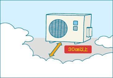 ダイキンは室外機のまわり30センチの雪を取り除くよう呼びかけている