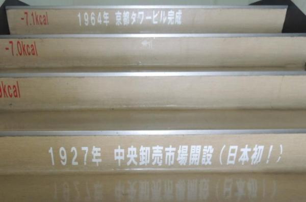 3階から4階にかけてのメッセージ(下京の歴史)