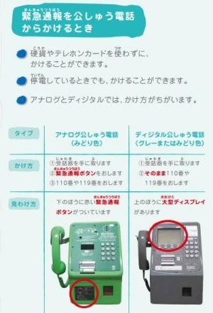 日本公衆電話会が発行する「こども手帳」。公衆電話での緊急通報の仕方を紹介