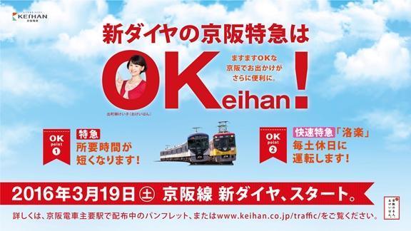 京阪電車のポスター