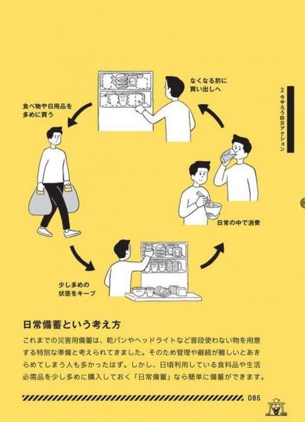 東京防災から「物の備え」