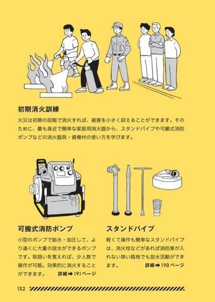 東京防災から「防火防災訓練」