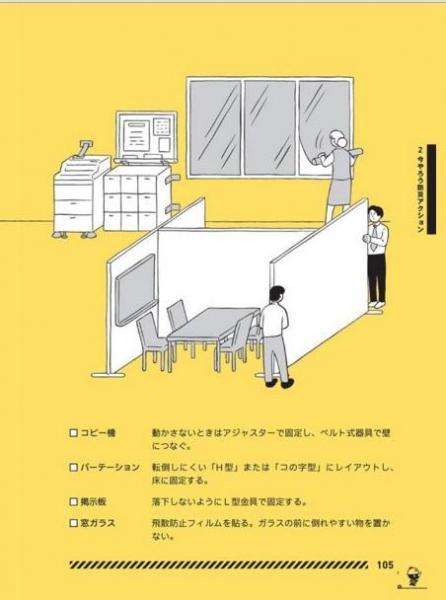 東京防災から「転倒等防止対策チェック」
