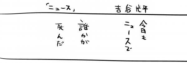 「ニュース」(1)