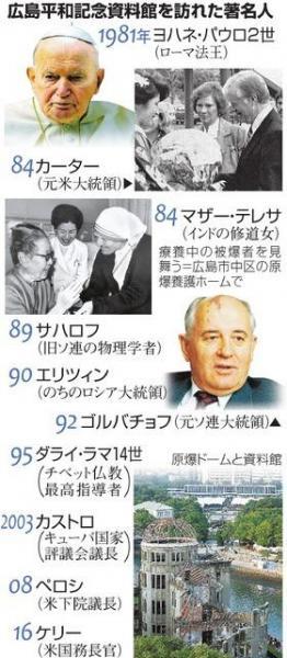 広島平和記念資料館を訪れた著名人