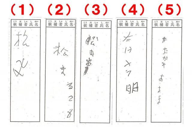 (1)(2)(3)が松丸まことさん、(4)(5)が滝上明さんの票です