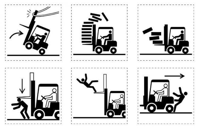 工場や工事現場での注意を呼びかけるためのピクトグラム
