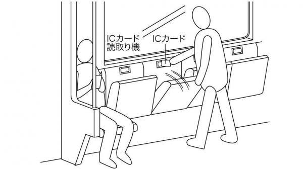 有料着席サービスのイメージ=『満員電車がなくなる日』(角川SSC新書)より