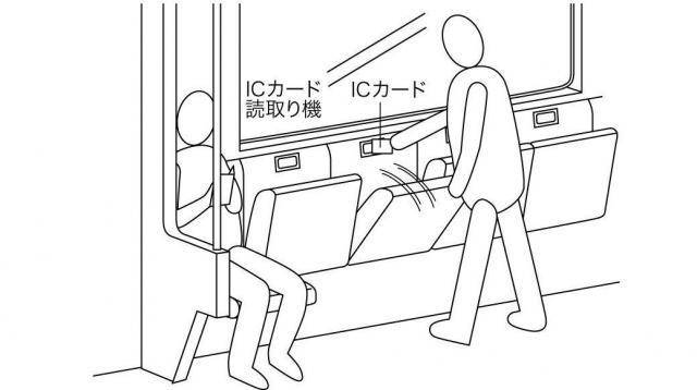 阿部等氏が提案する有料着席サービスのイメージ=『満員電車がなくなる日』(角川SSC新書)より
