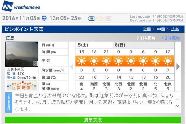 南 区 市 天気 広島