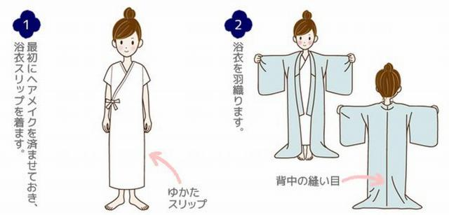 浴衣の着付け手順のイラスト。こちらも盗用されている=エスアイピー提供