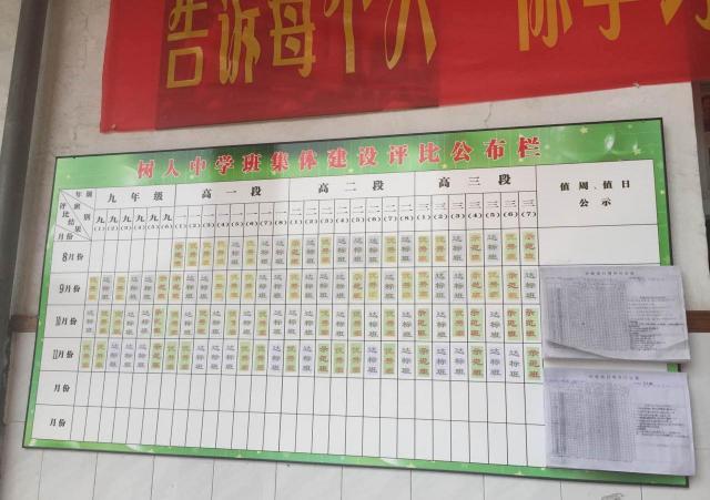 蒼南県樹人中学校に張り出されている「優秀クラス」