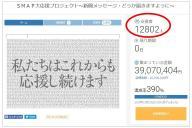 購入型クラウドファンディングでは過去最高の支援者数を集めた「SMAP大応援プロジェクト」のページ(数字は速報値)