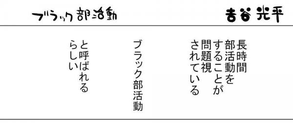 漫画「ブラック部活動」(1)