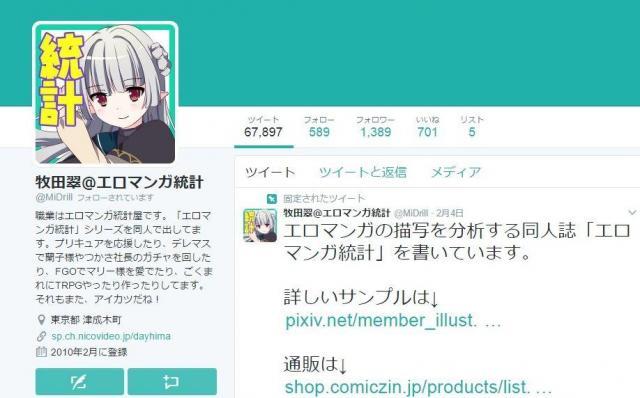 牧田さんのツイッター