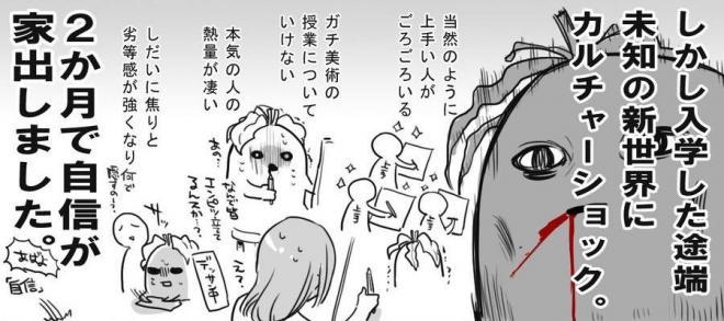 森下真さんの芸大時代の出来事を描いた漫画の一場面