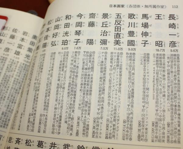 美術名典に記録されている王昭さんの絵の基準価格