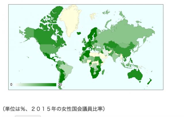 2015年における女性議員の割合