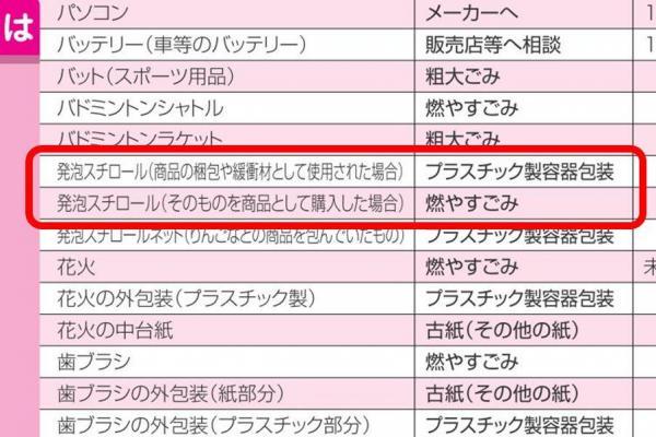 横浜市が市民に配布した、ごみの分別に関するパンフレット。発泡スチロールもティッシュ同様の分別方法になる(このパンフは最新版ではありません)