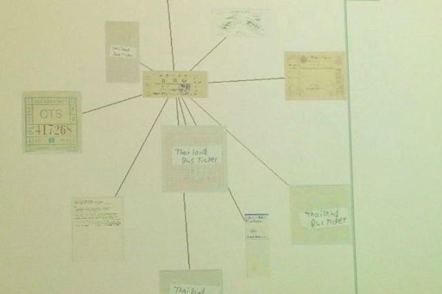 柳本さんらが提案したシステム。一つのアイテムを出発点に、関連する様々な収集品がひもづけられている