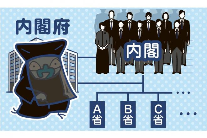 たくさんある省庁でも、特にわかりにくい「内閣府」。その役割は「黒衣役」と言われている