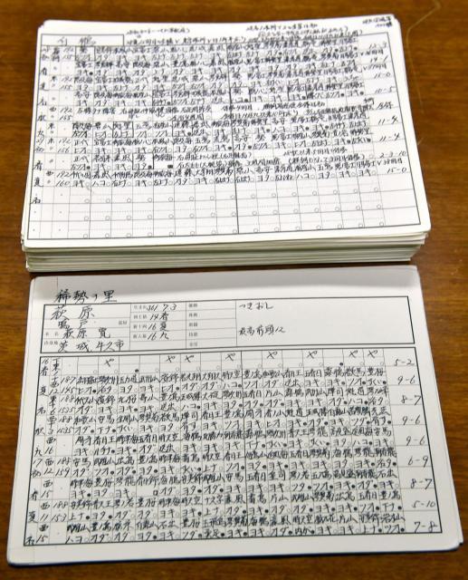 横綱稀勢の里や白鵬ら力士の成績を記した自作の「力士カード」=小川智撮影