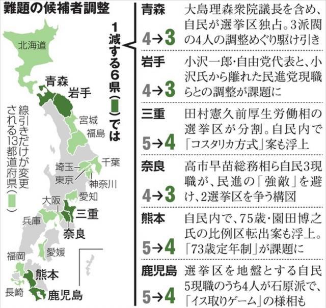 選挙制度改革で1減する6県