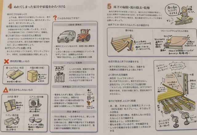チラシ版は被災後すぐに使える7項目を掲載