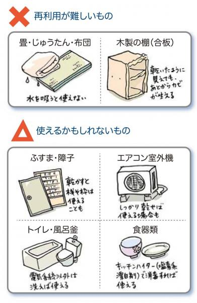 4番目は「ぬれてしまった家具や家電をかたづける」
