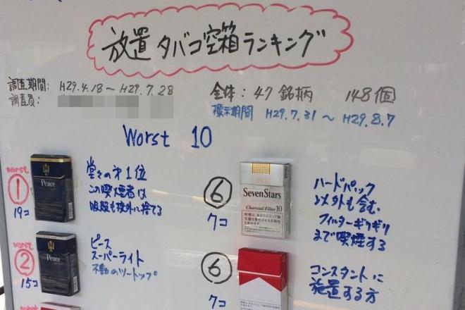 静岡大浜松キャンパスの喫煙所に掲示され話題となった「放置タバコ空箱ランキング」=@gaku86さんのツイッターより(画像の一部を加工しています)