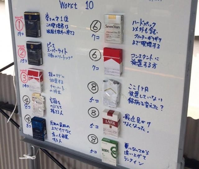 静岡大浜松キャンパスの喫煙所に掲示され話題となった「放置タバコ空箱ランキング」=@gaku86さんのツイッターより