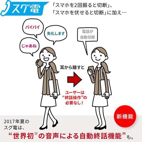 NTTドコモの「スグ電」終話切断サービス