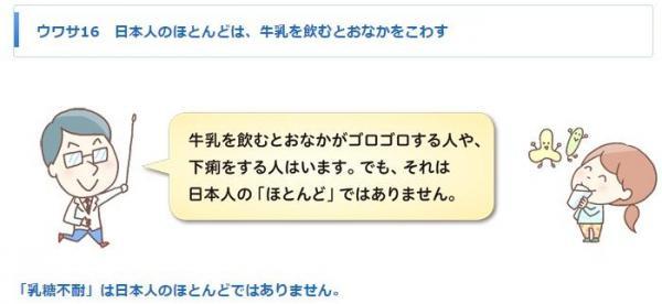 反論「「乳糖不耐」は日本人のほとんどではありません」(左下の出典に詳しい解説があります)