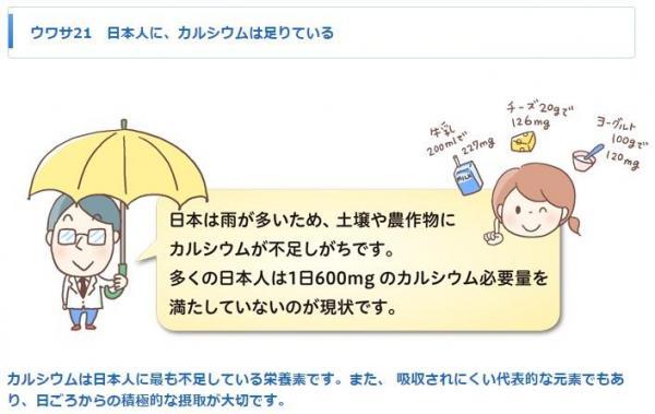 反論「カルシウムは日本人に最も不足している栄養素です。また、 吸収されにくい代表的な元素でもあり、日ごろからの積極的な摂取が大切です」(左下の出典に詳しい解説があります)