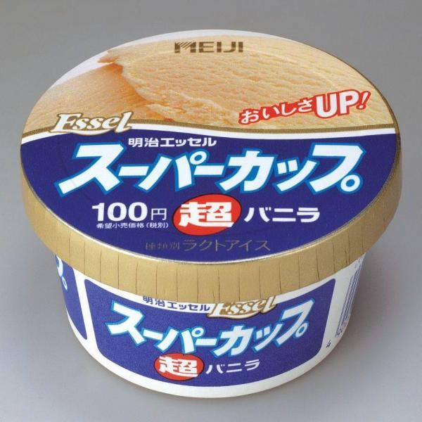 1996年のパッケージ